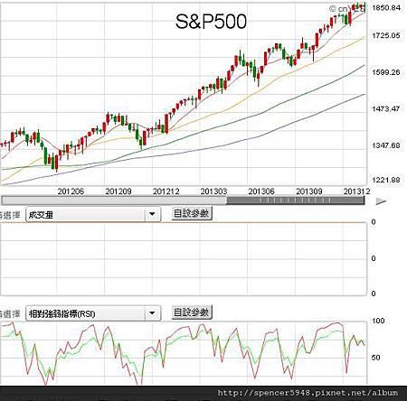 E_S&P500.jpg