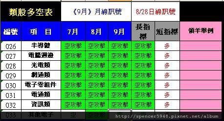 AC類股多空表_2.jpg
