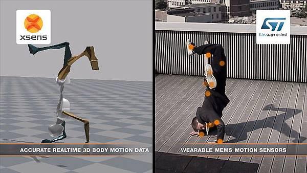 1Xsens-與意法半導體攜手展示可穿戴式無線3D人體動作追蹤解決方案