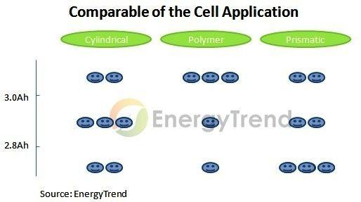 20131127_EnergyTrend_NT22P1