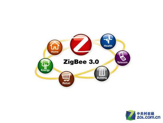 ZigBee 3.0統一標準推出