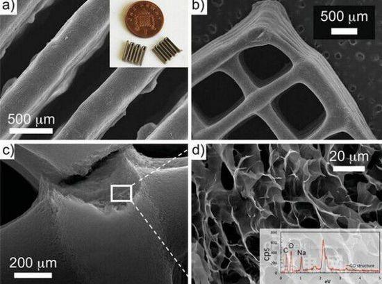 研究人員用3D打印創建石墨烯複雜結構