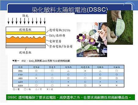 染化敏料太陽能電池(DSSC)-.jpg
