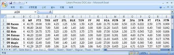 Kobe Stats in Finals.jpg