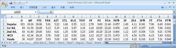 Kobe Stats Each Level.jpg