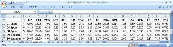 Kobe Stats Before Finals.jpg