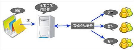 virtual_host_img1.jpg