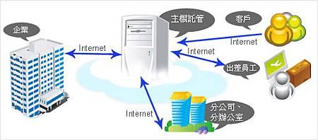 host_trust_img1.jpg