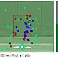 王建民復出第九戰對大都會 用球進壘點 20110913.bmp
