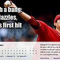 王建民對勇士勝投加生涯安打 MLB官網大圖 Out with a bang: Wang dazzles, smacks first hit