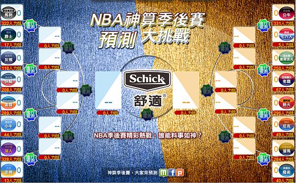 NBA神算季後賽 預測大挑戰