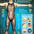 Phelps身體關鍵密碼
