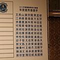 2013年 CPBL 新人選拔會