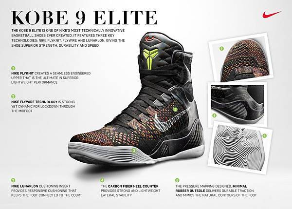 Kobe 9 Elite科技圖解