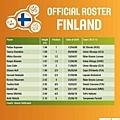 芬蘭12人名單