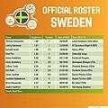 瑞典12人名單