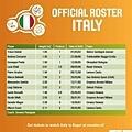 義大利12人名單