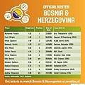 波士尼亞12人名單