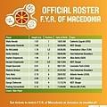 馬其頓12人名單