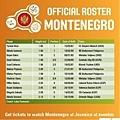 蒙特內哥羅12人名單