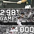 3支球隊+2981場比賽+4000支安打=1種傳奇