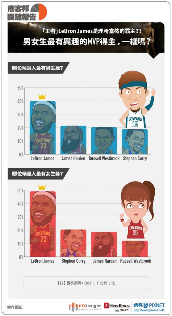 NBA-MVP-02.jpg