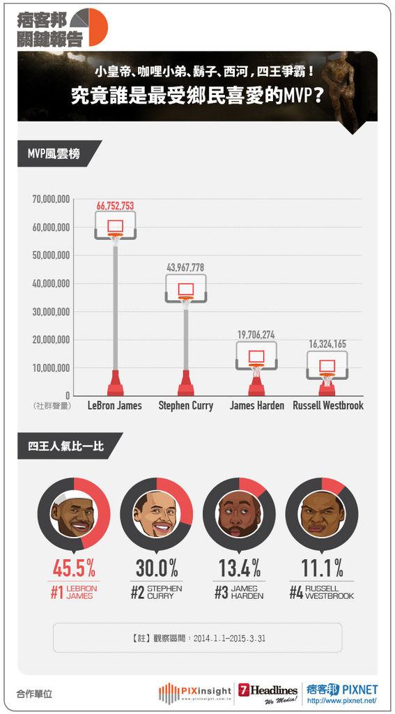 NBA-MVP-04.jpg