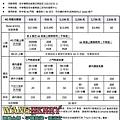 03.公布售價-中華-N4.jpg