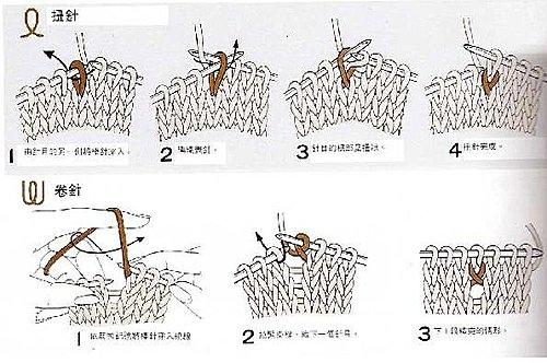 編織-扭針卷針.jpg