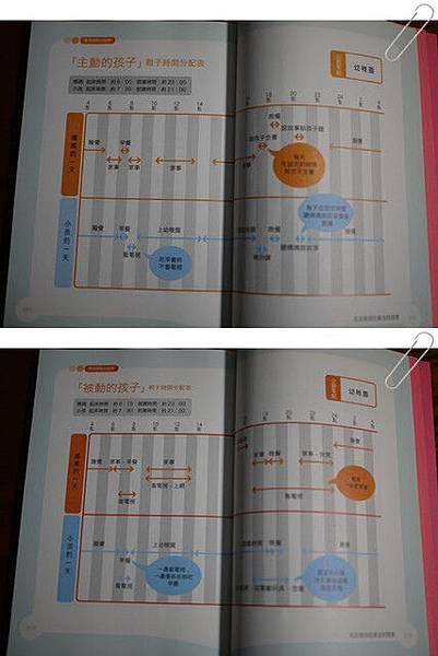 成功育兒的黃金時間表2.jpg