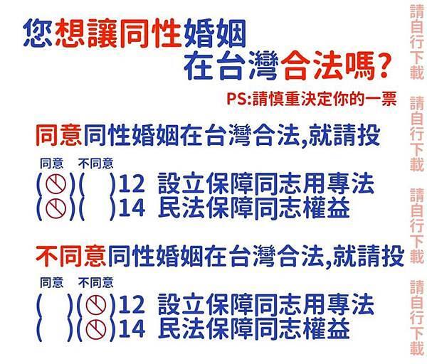 您想要同性婚姻在台灣合法嗎? 7反空污8反燃煤9反核食10民法婚姻排除同性婚姻11國中小禁止實施認識同志教育12非民法保障同性結合13東奧正名14婚姻平權15性平教育16廢止非核家園條文 1.台灣人民堅持台海問題應該和平解決。如果中共不撤除瞄準台灣的飛彈、不放棄對台灣使用武力,您是否贊成政府增加購置反飛彈裝備,以強化台灣自我防衛能力? 2.您是否同意政府與中共展開協商,推動建立兩岸和平穩定的互動架構,以謀求兩岸的共識與人民的福祉? 3.你是否同意依下列原則制定「政黨不當取得財產處理條例」將中國國民黨黨產還給全民:中國國民黨及其附隨組織的財產,除黨費、政治獻金及競選補助金外,均推定為不當取得的財產,應還給人民。已處分者,應償還價額。 4.您是否同意制定法律追究國家領導人及其部屬,因故意或重大過失之措施,造成國家嚴重損害之責任,並由立法院設立調查委員會調查,政府各部門應全力配合,不得抗拒,以維全民利益,並懲處違法失職人員,追償不當所得? 5.1971年中華人民共和國進入聯合國,取代中華民國,台灣成為國際孤兒。為強烈表達台灣人民的意志,提升台灣的國際地位及參與,您是否同意政府以「台灣」名義加入聯合國? 6.您是否同意我國申請重返聯合國及加入其他組織,名稱採務實、有彈性的策略,亦即贊成以中華民國名義、或以台灣名義、或以其他有助於成功並兼顧尊嚴的名稱,申請重返聯合國及加入其他國際組織? 7. 你是否同意以「平均每年至少降低1%」之方式逐年降低火力發電廠發電量? 8.您是否同意確立「停止新建、擴建任何燃煤發電廠或發電機組(包括深澳電廠擴建)」之能源政策? 9.你是否同意政府維持禁止開放日本福島311核災相關地區,包括福島與周遭4縣市(茨城、櫪木、群馬、千葉)等地區農產品及食品進口? 10你是否同意民法婚姻規定應限定在一男一女的結合? 11.你是否同意在國民教育階段內(國中及國小),教育部及各級學校不應對學生實施性別平等教育法施行細則所定之同志教育? 12.你是否同意以民法婚姻規定以外之其他形式來保障同性別二人經營永久共同生活的權益? 13.你是否同意,以「台灣」(Taiwan)為全名申請參加所有國際運動賽事及2020年東京奧運? 14.您是否同意,以民法婚姻章保障同性別二人建立婚姻關係? 15.您是否同意,以「性別平等教育法」明定在國民教育各階段內實施性別平等教育,且內容應涵蓋情感教育、性教育、同志教育等課程? 16.您是否同意:廢除電業法第95條第1項,即廢除『核能發電設備應於中華民國一百十四年以前,全部停止運轉』之條文?