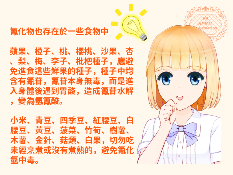 水果的種子與豆類、菇類、竹筍生的不能吃
