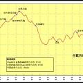 合歡西峰高度圖.jpg