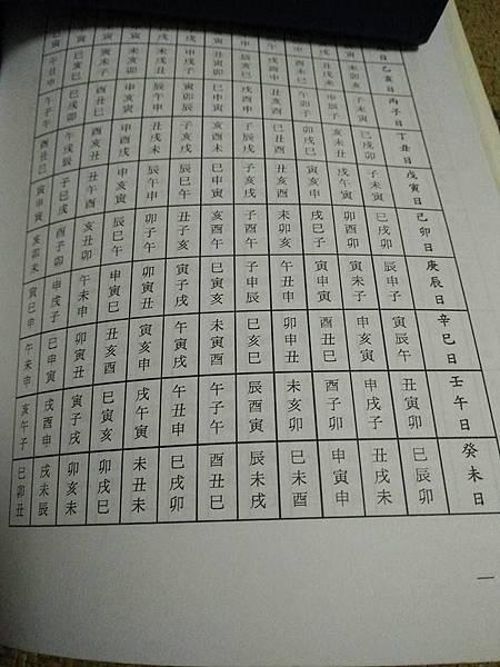 1050429大六壬,鑄印課-1.jpg