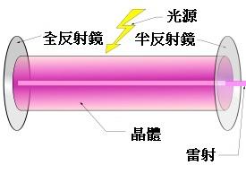 laser_e