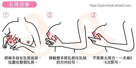 追奶發奶按摩方法3:刺激、暢通乳腺法