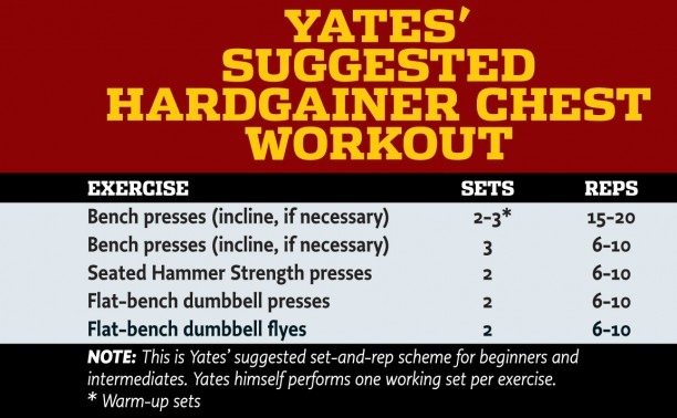 dorian-yates-chest-workout