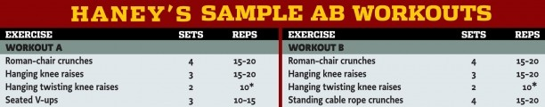 lee-haney-abdominal-workouts