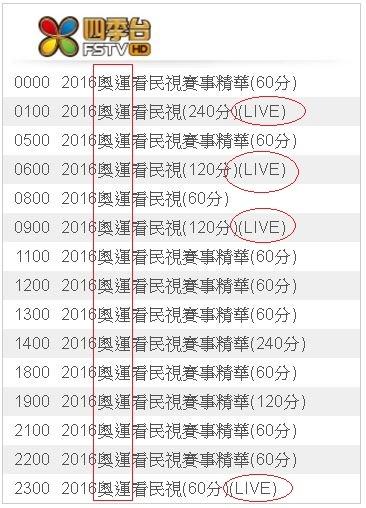 2016奧運直播轉播賽程民視8/8(一)節目表883