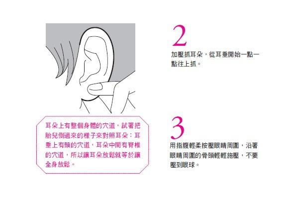 耳眼放鬆2+3.jpg