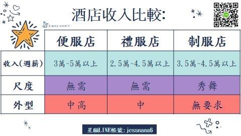 酒店收入-星願PTT021.jpg