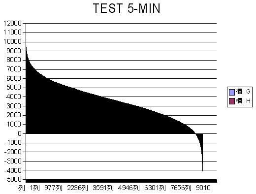 test 5-min.PNG