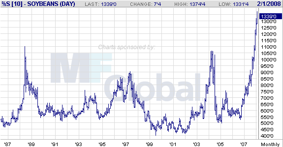 soybeans-m