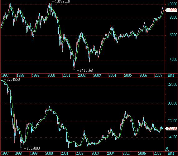 index&exchange.PNG