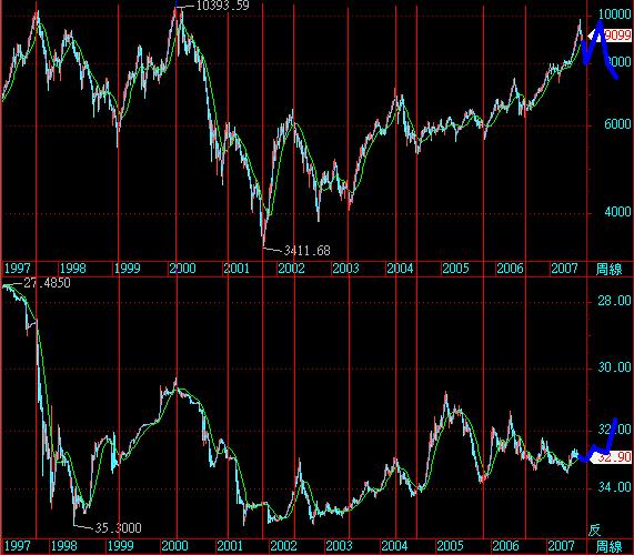 index&exchange(2).PNG