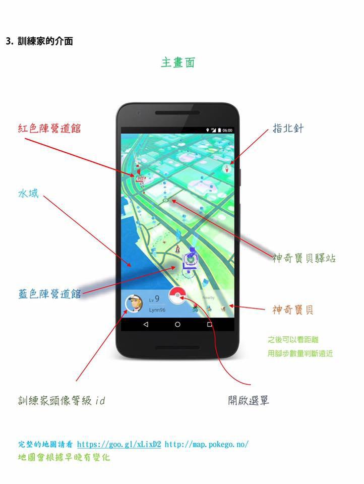 地圖解說  這張圖片是解釋寶可夢的地圖介面代表的意思~!!!