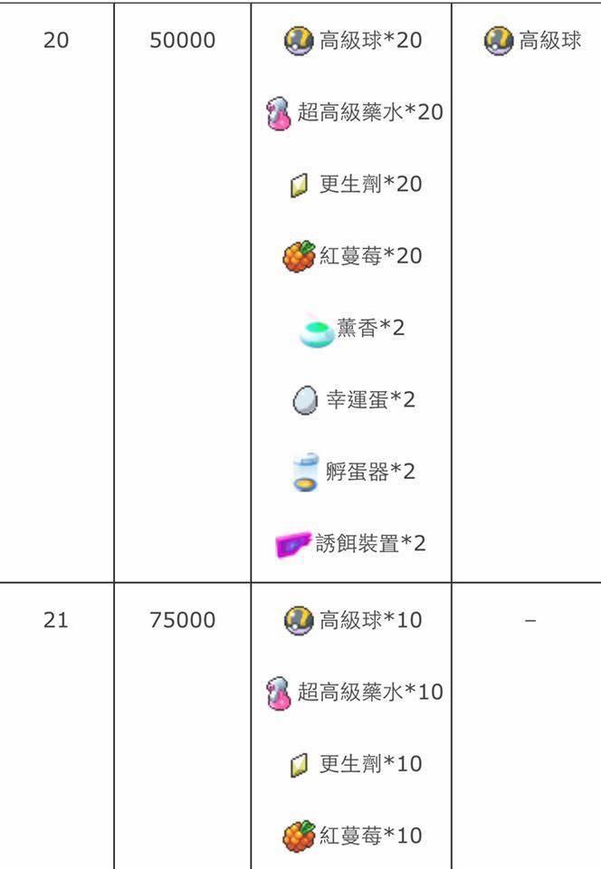訓練師等級表7.jpg
