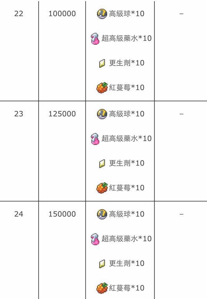 訓練師等級表8.jpg