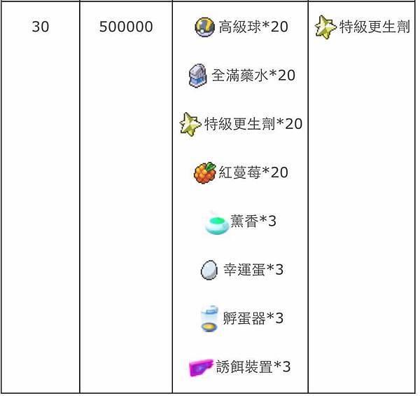 訓練師等級表10.jpg