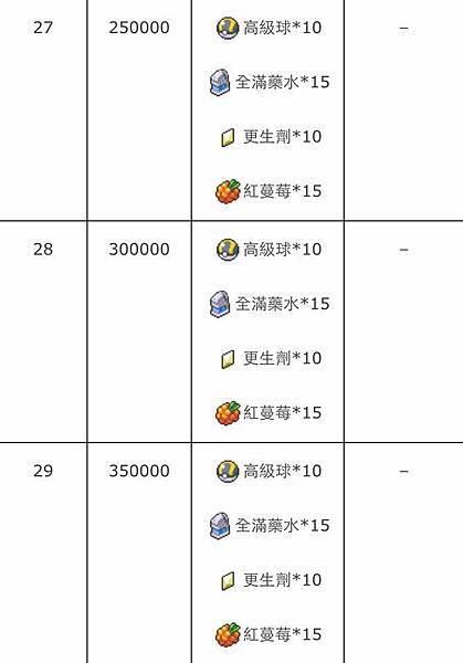 訓練師等級表9.jpg